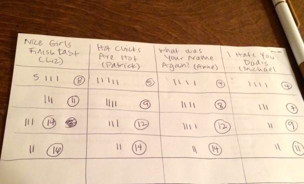Bachelor Fantasy Draft Score Sheet